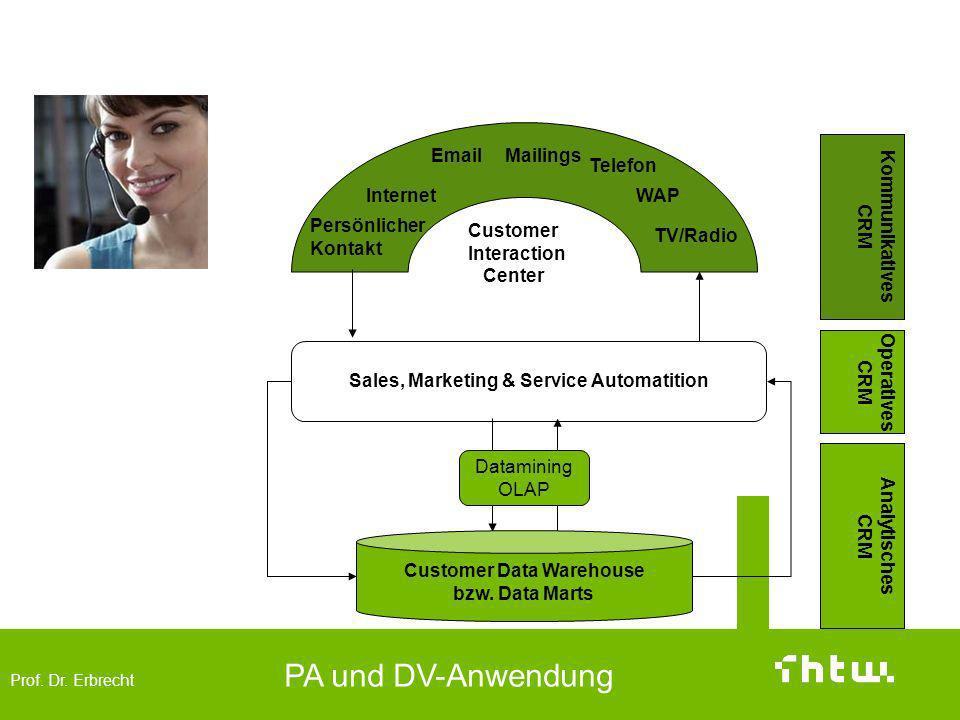 Prof. Dr. Erbrecht PA und DV-Anwendung Aufgabenbereiche: Analytisches, Operatives und kommunikatives CRM Sales, Marketing & Service Automatition Opera