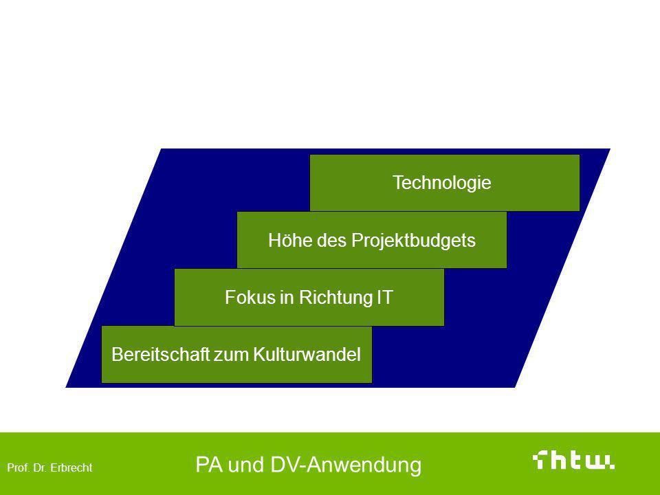 Prof. Dr. Erbrecht PA und DV-Anwendung Warum scheitern CRM-Systeme? Bereitschaft zum Kulturwandel Höhe des Projektbudgets Technologie Fokus in Richtun