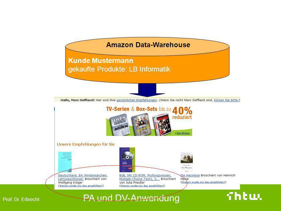 Kunde Mustermann gekaufte Produkte: LB Informatik Amazon Data-Warehouse