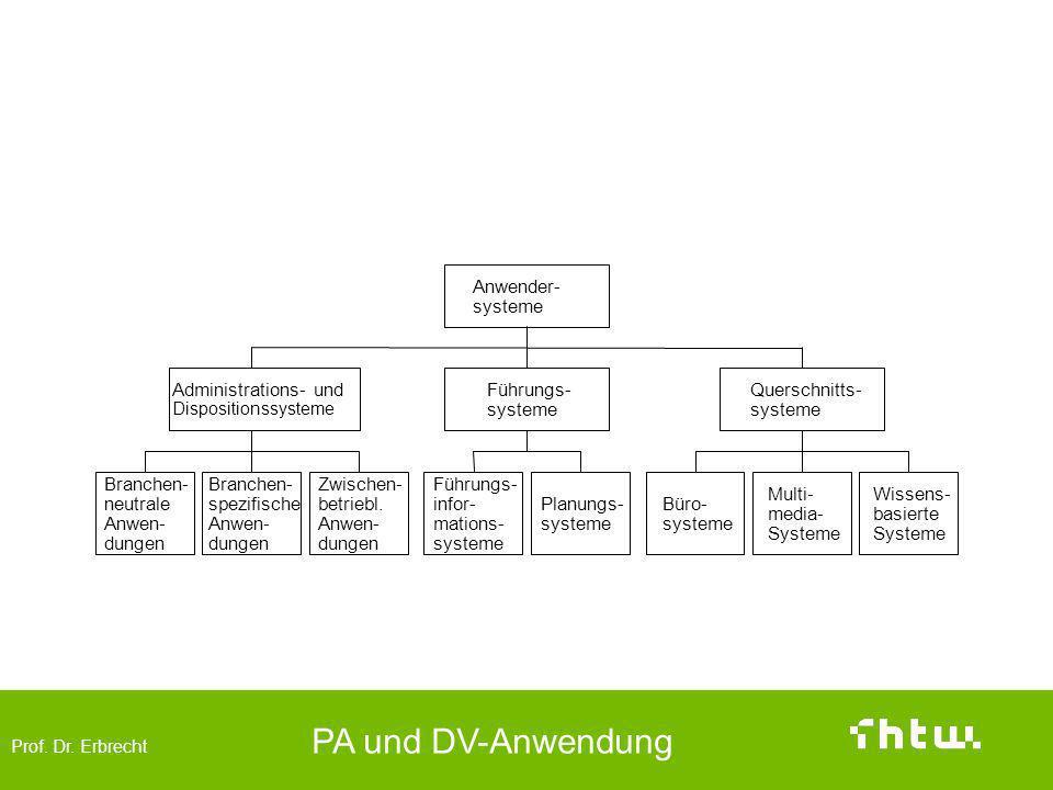Prof. Dr. Erbrecht PA und DV-Anwendung Anwender- systeme Administrations- und Dispositionssysteme Führungs- systeme Querschnitts- systeme Branchen- sp