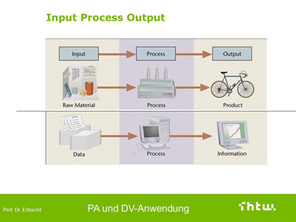 Prof. Dr. Erbrecht PA und DV-Anwendung Betriebliche Anwendersysteme (Funktionsprinzip) Input Process Output