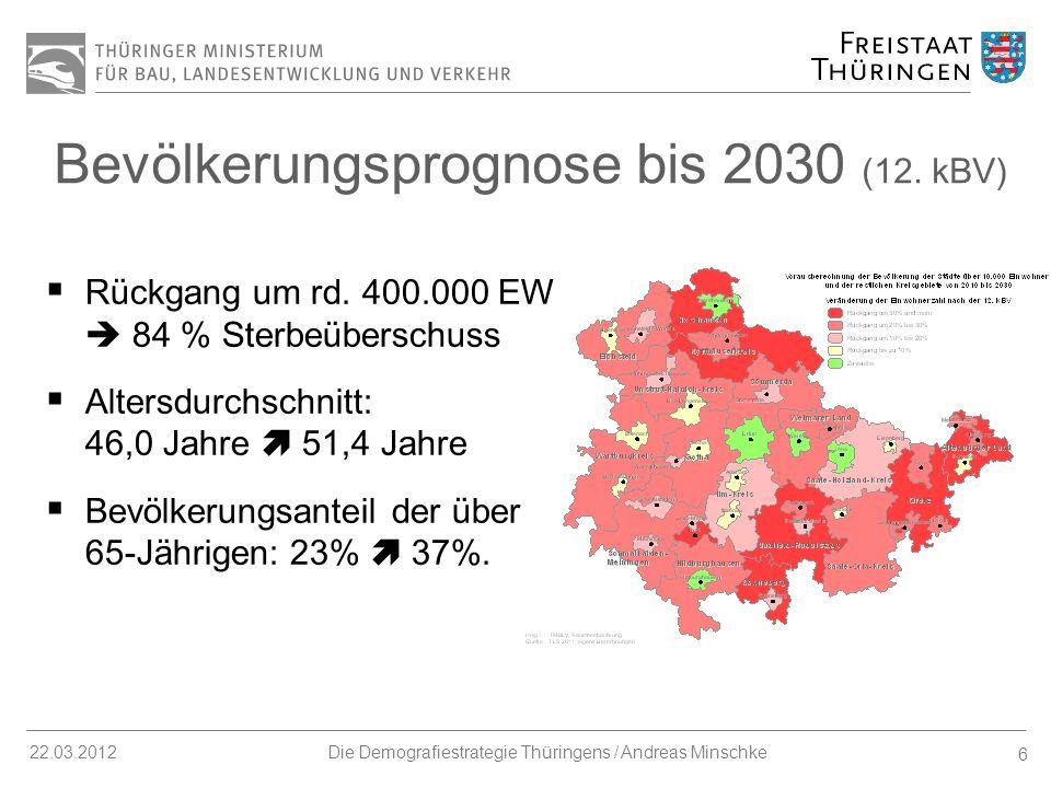 7 22.03.2012Die Demografiestrategie Thüringens / Andreas Minschke Bevölkerungsprognose bis 2030 (12.