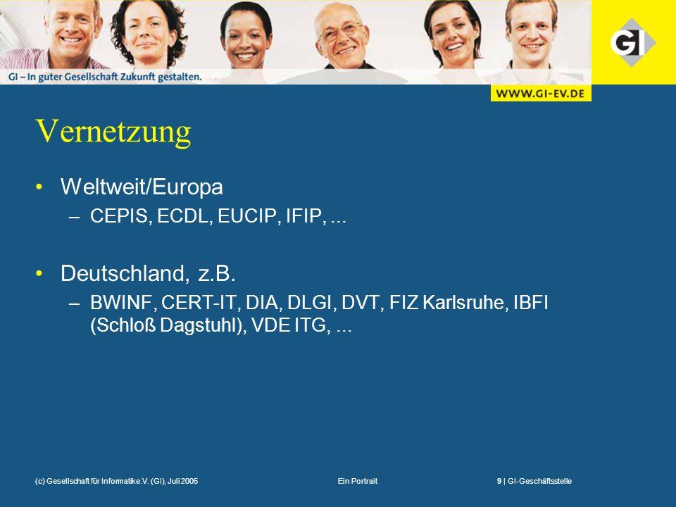 Ein Portrait9 | GI-Geschäftsstelle(c) Gesellschaft für Informatike.V. (GI), Juli 2005 Vernetzung Weltweit/Europa –CEPIS, ECDL, EUCIP, IFIP,... Deutsch