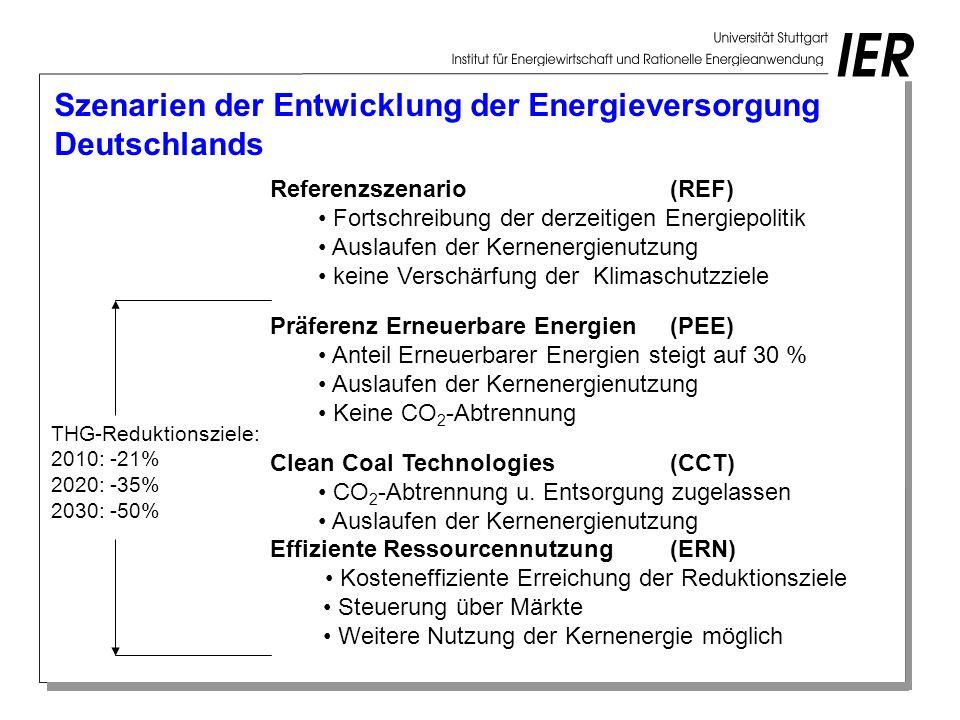 Referenzszenario (REF) Fortschreibung der derzeitigen Energiepolitik Auslaufen der Kernenergienutzung keine Verschärfung der Klimaschutzziele Präferen