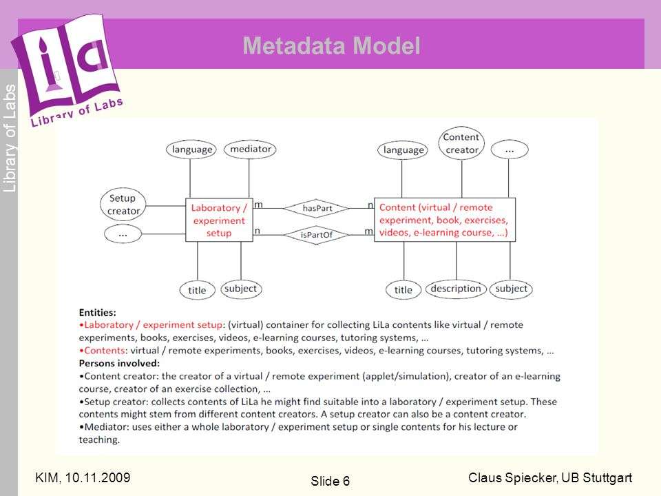 Library of Labs KIM, 10.11.2009Claus Spiecker, UB Stuttgart Slide 6 Metadata Model
