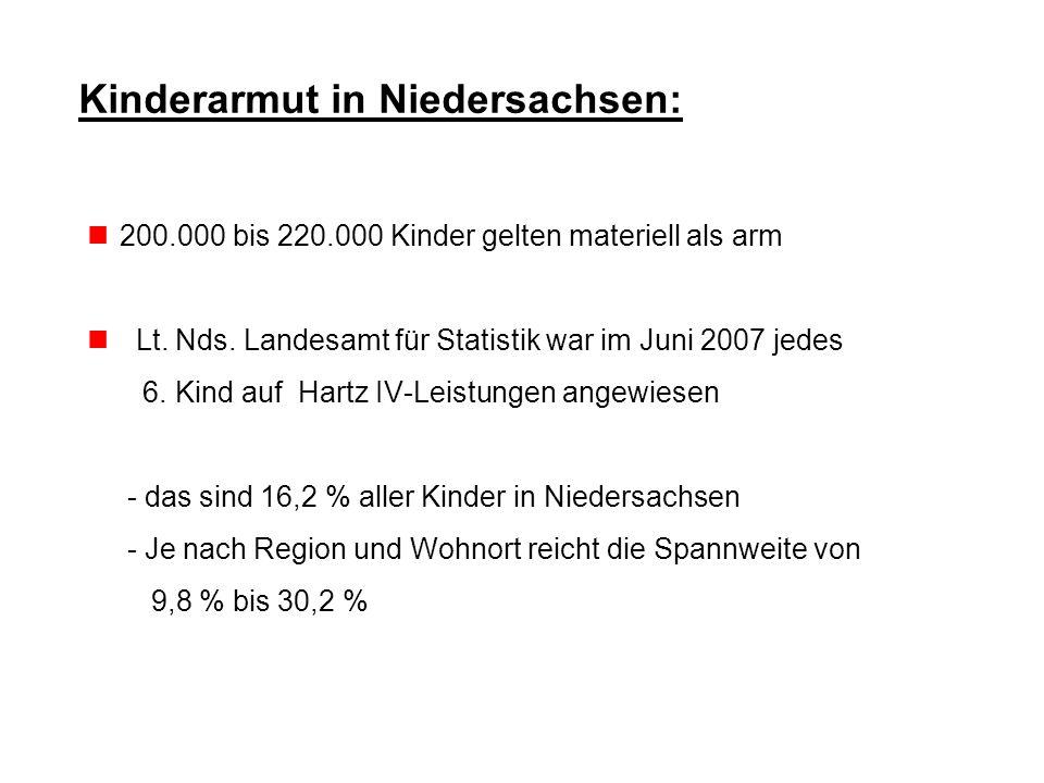 Kinderarmut in Niedersachsen: 200.000 bis 220.000 Kinder gelten materiell als arm Lt. Nds. Landesamt für Statistik war im Juni 2007 jedes 6. Kind auf