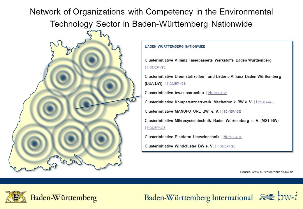 Source: www.clusterdatenbank-bw.de Network of Organizations with Competency in the Environmental Technology Sector in Baden-Württemberg Nationwide B A