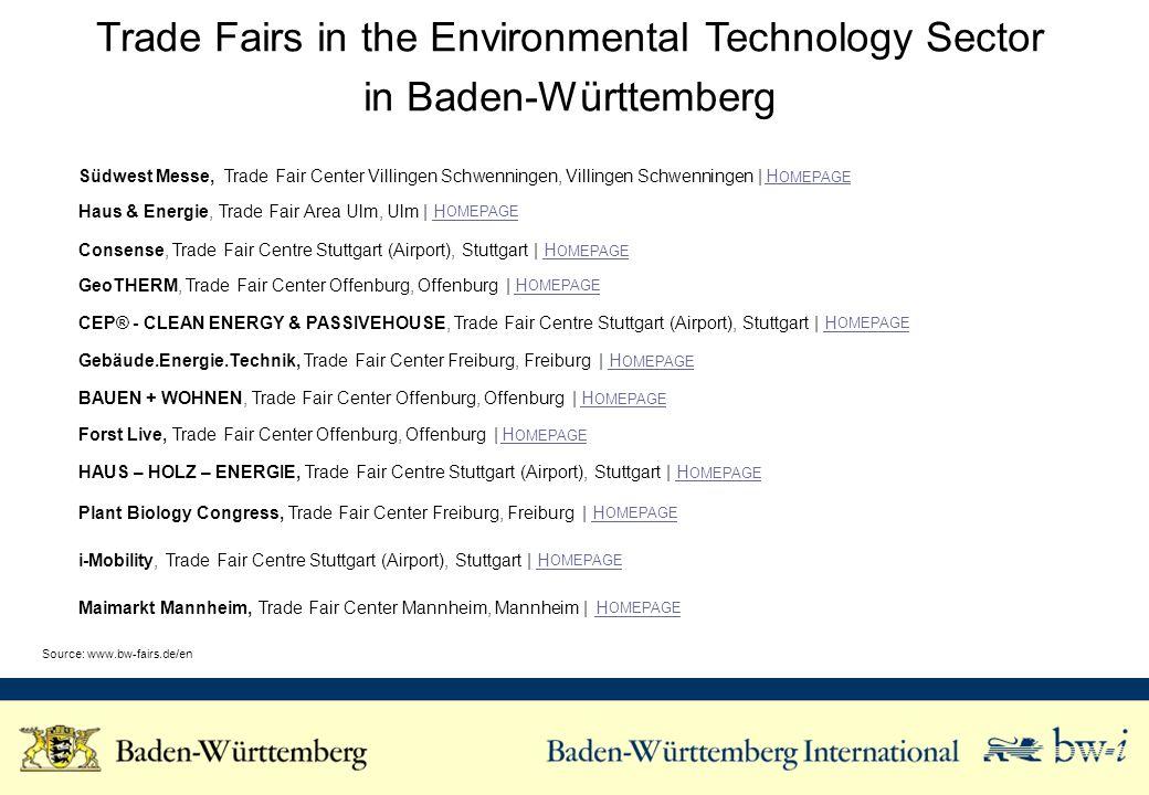 Trade Fairs in the Environmental Technology Sector in Baden-Württemberg Südwest Messe, Trade Fair Center Villingen Schwenningen, Villingen Schwenninge