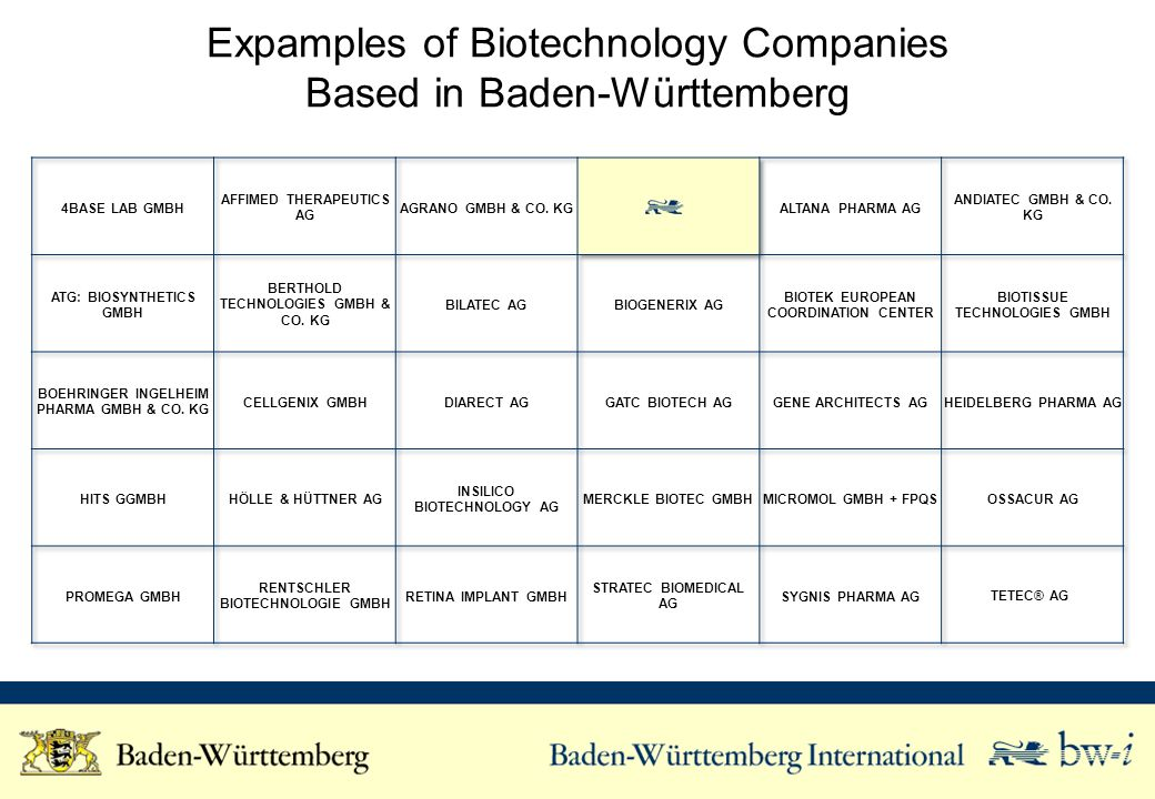 Expamples of Biotechnology Companies Based in Baden-Württemberg