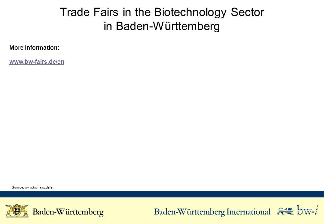 Trade Fairs in the Biotechnology Sector in Baden-Württemberg More information: www.bw-fairs.de/en Source: www.bw-fairs.de/en