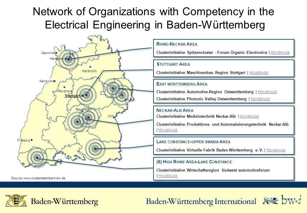 Network of Organizations with Competency in the Electrical Engineering in Baden-Württemberg Nationwide Source: www.clusterdatenbank-bw.de B ADEN -W ÜRTTEMBERG NATIONWIDE Clusterinitiative autoland-bw   H OMEPAGEH OMEPAGE Clusterinitiative e-mobil BW   H OMEPAGEH OMEPAGE Clusterinitiative Kompetenznetzwerk Mechatronik BW e.