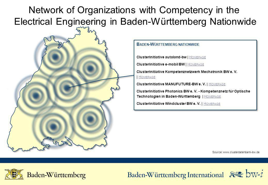 Network of Organizations with Competency in the Electrical Engineering in Baden-Württemberg Nationwide Source: www.clusterdatenbank-bw.de B ADEN -W ÜRTTEMBERG NATIONWIDE Clusterinitiative autoland-bw | H OMEPAGEH OMEPAGE Clusterinitiative e-mobil BW | H OMEPAGEH OMEPAGE Clusterinitiative Kompetenznetzwerk Mechatronik BW e.