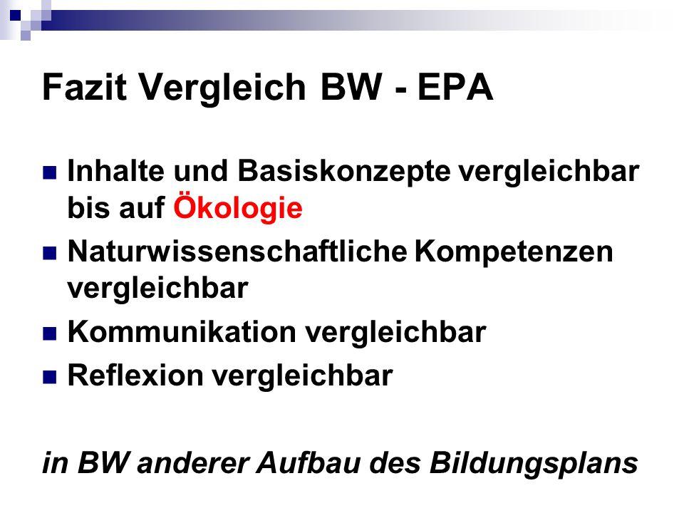 Fazit Vergleich BW - EPA Inhalte und Basiskonzepte vergleichbar bis auf Ökologie Naturwissenschaftliche Kompetenzen vergleichbar Kommunikation verglei