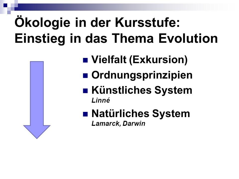 Ökologie in der Kursstufe: Einstieg in das Thema Evolution Vielfalt (Exkursion) Ordnungsprinzipien Künstliches System Linné Natürliches System Lamarck
