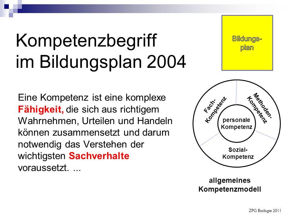 Kompetenzbegriff im Bildungsplan 2004 Eine Kompetenz ist eine komplexe Fähigkeit, die sich aus richtigem Wahrnehmen, Urteilen und Handeln können zusam