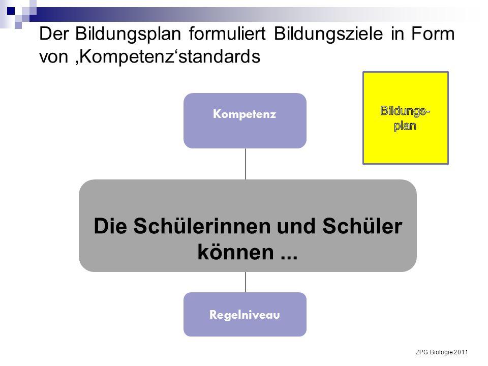 Der Bildungsplan formuliert Bildungsziele in Form von Kompetenzstandards Bildungsstandards Kompetenz Regelniveau Die Schülerinnen und Schüler können..