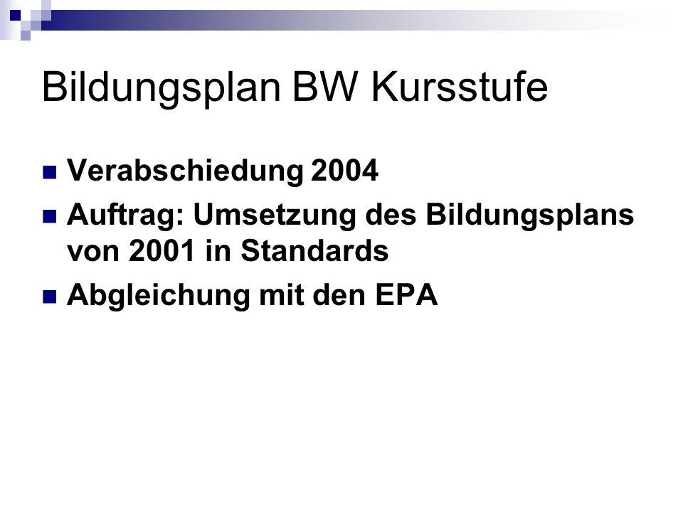 Bildungsplan BW Kursstufe Standards Biologie Grundlegende biologische Prinzipien 4 Themen (Zelle – Organ, Angewandte Biologie, Information, Evolution)
