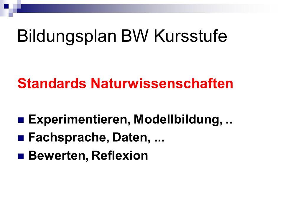 Bildungsplan BW Kursstufe Standards Naturwissenschaften Experimentieren, Modellbildung,.. Fachsprache, Daten,... Bewerten, Reflexion
