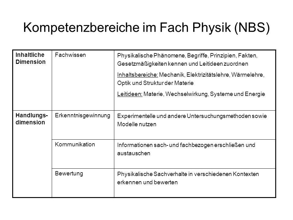 Kompetenzbereiche im Fach Physik (NBS) Inhaltliche Dimension Fachwissen Physikalische Phänomene, Begriffe, Prinzipien, Fakten, Gesetzmäßigkeiten kenne