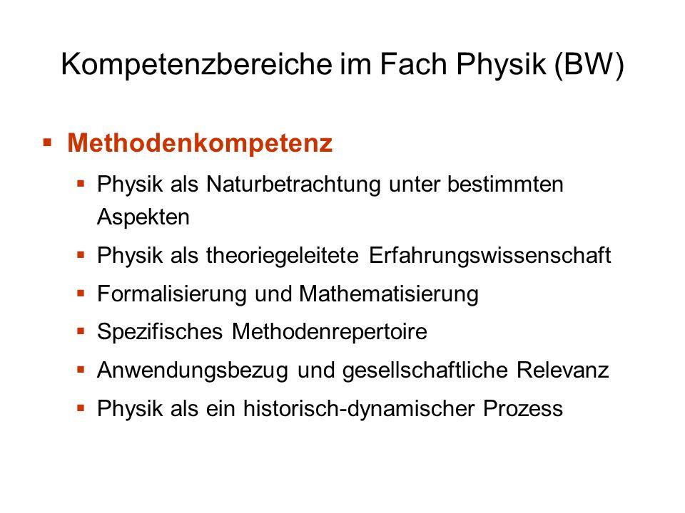 Kompetenzbereiche im Fach Physik (BW) Methodenkompetenz Physik als Naturbetrachtung unter bestimmten Aspekten Physik als theoriegeleitete Erfahrungswi