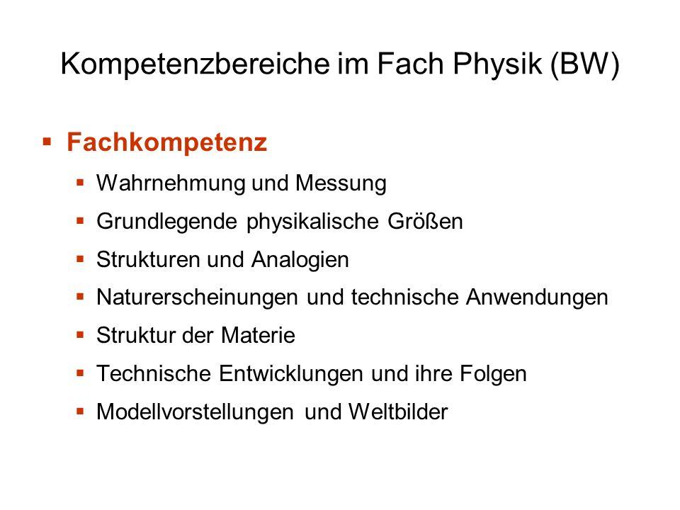 Kompetenzbereiche im Fach Physik (BW) Fachkompetenz Wahrnehmung und Messung Grundlegende physikalische Größen Strukturen und Analogien Naturerscheinun