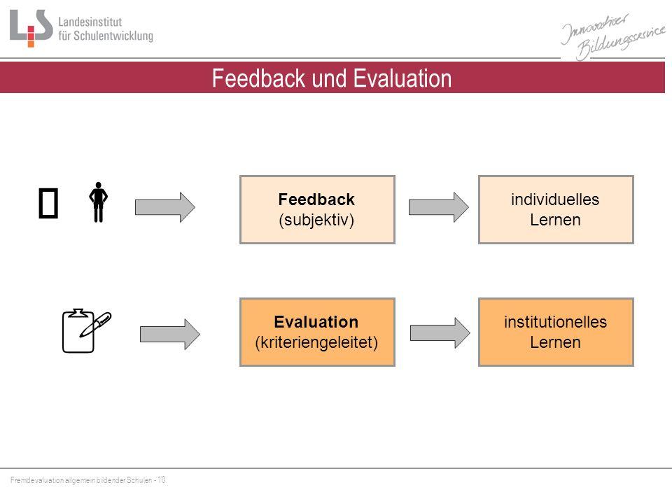 Fremdevaluation allgemein bildender Schulen - 10 Feedback (subjektiv) individuelles Lernen Evaluation (kriteriengeleitet) institutionelles Lernen Feed