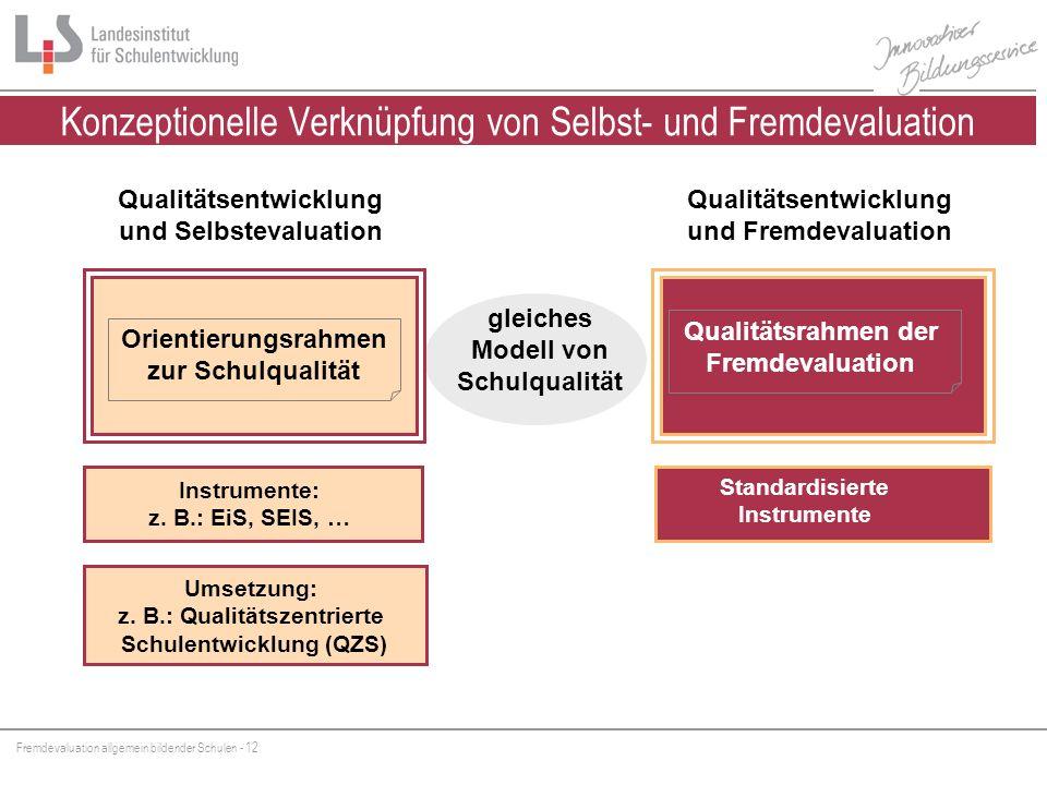 Fremdevaluation allgemein bildender Schulen - 12 gleiches Modell von Schulqualität Qualitätsentwicklung und Selbstevaluation Qualitätsentwicklung und