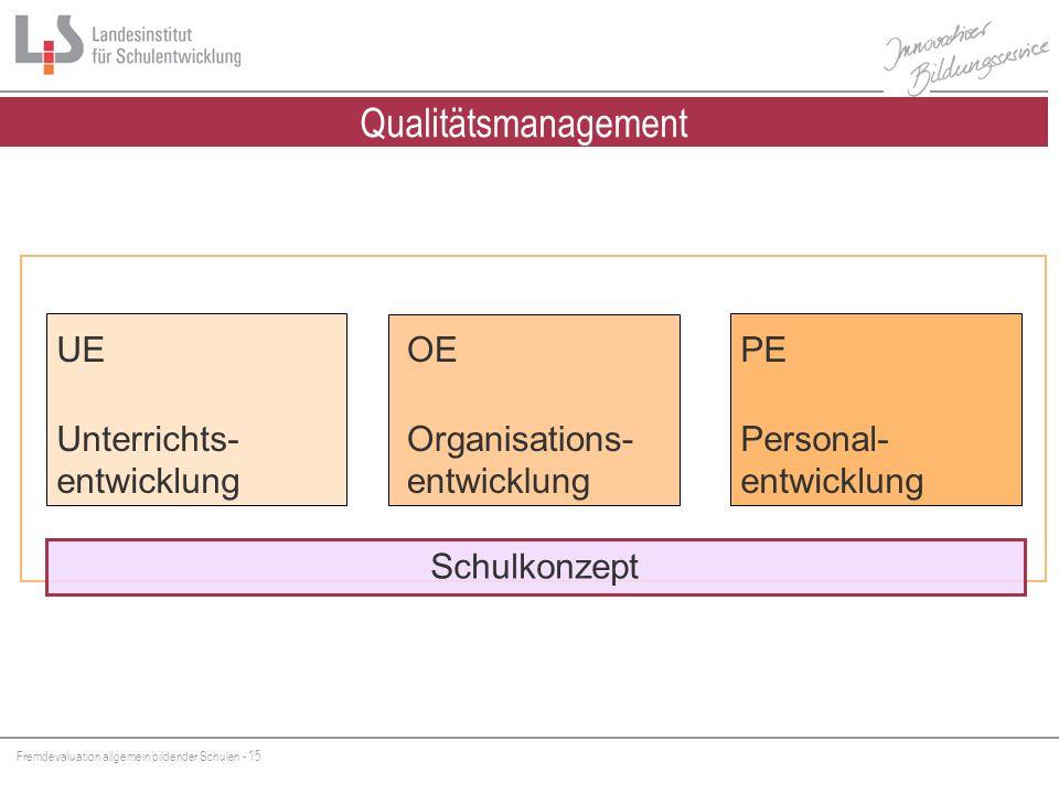Fremdevaluation allgemein bildender Schulen - 15 PE Personal- entwicklung Qualitätsmanagement OE Organisations- entwicklung UE Unterrichts- entwicklun