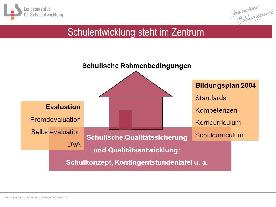 Fremdevaluation allgemein bildender Schulen - 16 Schulische Rahmenbedingungen Schulische Qualitätssicherung und Qualitätsentwicklung: Schulkonzept, Ko