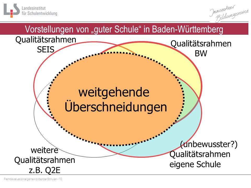 Fremdevaluation allgemein bildender Schulen - 18 Qualitätsrahmen BW (unbewusster?) Qualitätsrahmen eigene Schule weitere Qualitätsrahmen z.B. Q2E Qual