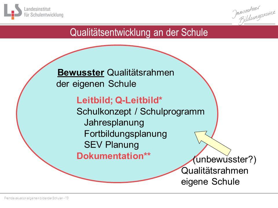 Fremdevaluation allgemein bildender Schulen - 19 Qualität von Schule Bewusster Qualitätsrahmen der eigenen Schule Leitbild; Q-Leitbild* Schulkonzept /