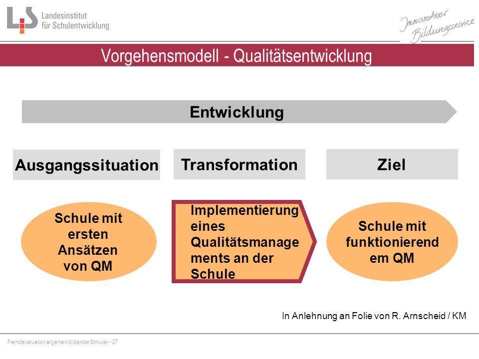 Fremdevaluation allgemein bildender Schulen - 27 Vorgehensmodell - Qualitätsentwicklung Implementierung eines Qualitätsmanage ments an der Schule Schu