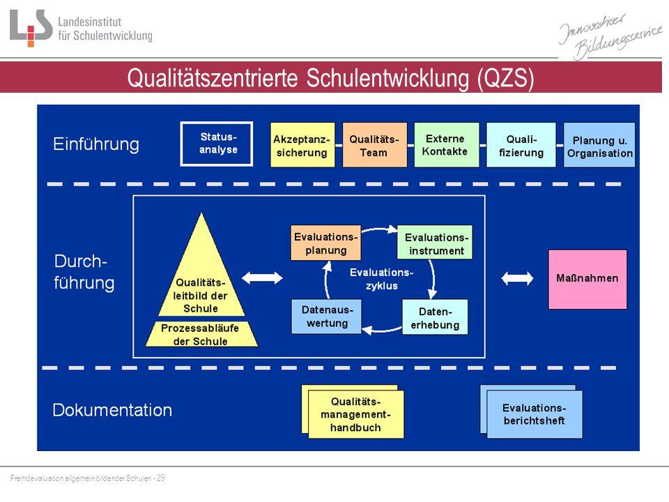 Fremdevaluation allgemein bildender Schulen - 29 Qualitätszentrierte Schulentwicklung (QZS)