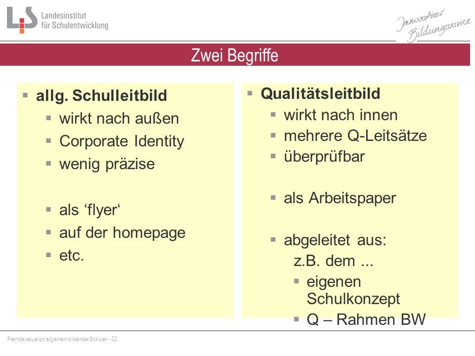 Fremdevaluation allgemein bildender Schulen - 32 Zwei Begriffe allg. Schulleitbild wirkt nach außen Corporate Identity wenig präzise als flyer auf der