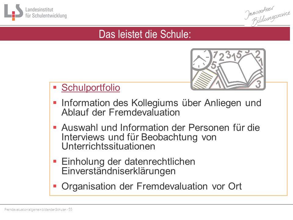 Fremdevaluation allgemein bildender Schulen - 55 Schulportfolio Information des Kollegiums über Anliegen und Ablauf der Fremdevaluation Auswahl und In