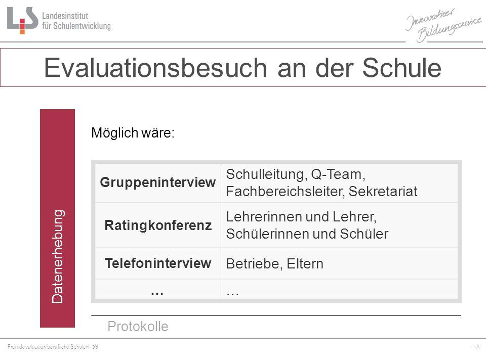 Fremdevaluation berufliche Schulen - 59- A Evaluationsbesuch an der Schule Datenerhebung Gruppeninterview Schulleitung, Q-Team, Fachbereichsleiter, Se