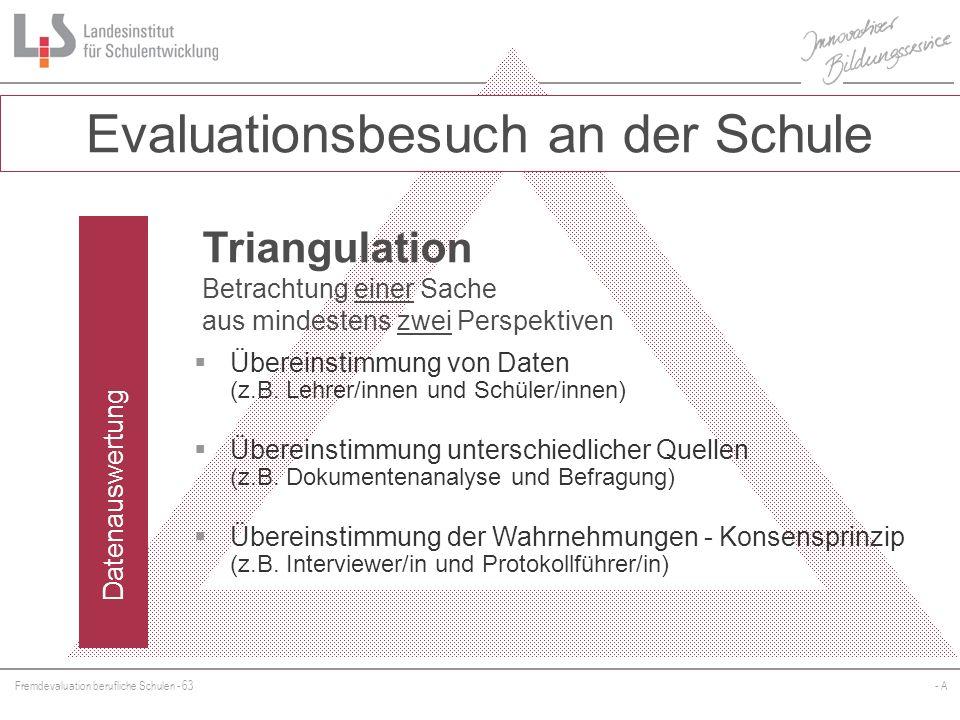 Fremdevaluation berufliche Schulen - 63- A Evaluationsbesuch an der Schule Datenauswertung Übereinstimmung von Daten (z.B. Lehrer/innen und Schüler/in