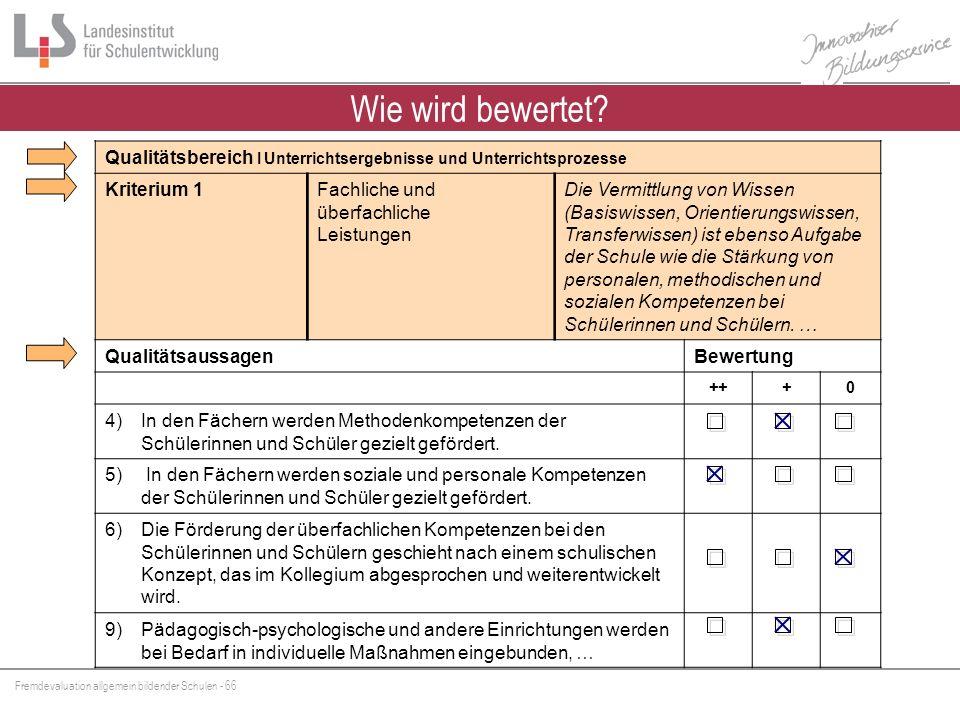 Fremdevaluation allgemein bildender Schulen - 66 Wie wird bewertet? Qualitätsbereich I Unterrichtsergebnisse und Unterrichtsprozesse Kriterium 1Fachli