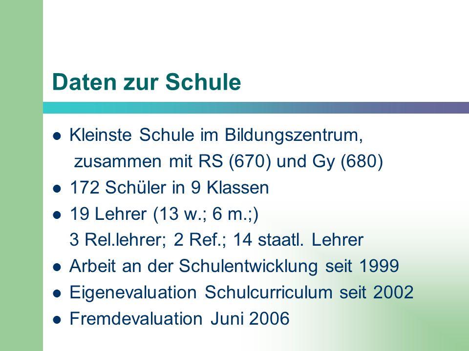 Daten zur Schule Kleinste Schule im Bildungszentrum, zusammen mit RS (670) und Gy (680) 172 Schüler in 9 Klassen 19 Lehrer (13 w.; 6 m.;) 3 Rel.lehrer