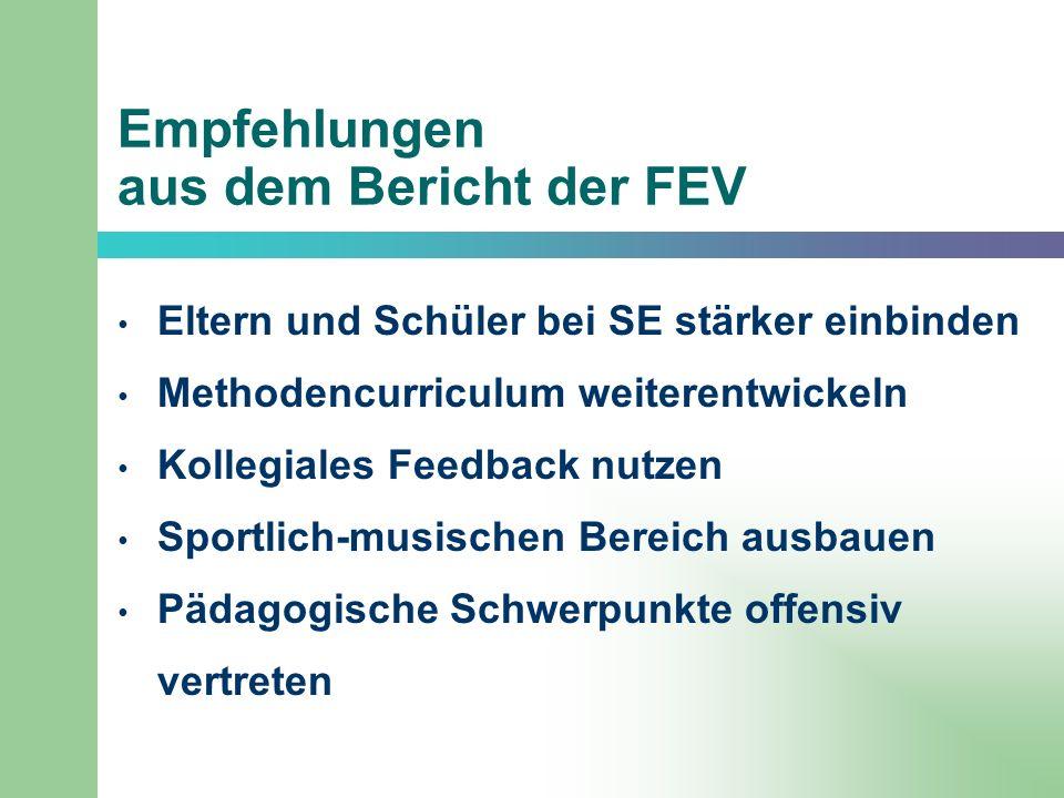 Empfehlungen aus dem Bericht der FEV Eltern und Schüler bei SE stärker einbinden Methodencurriculum weiterentwickeln Kollegiales Feedback nutzen Sport