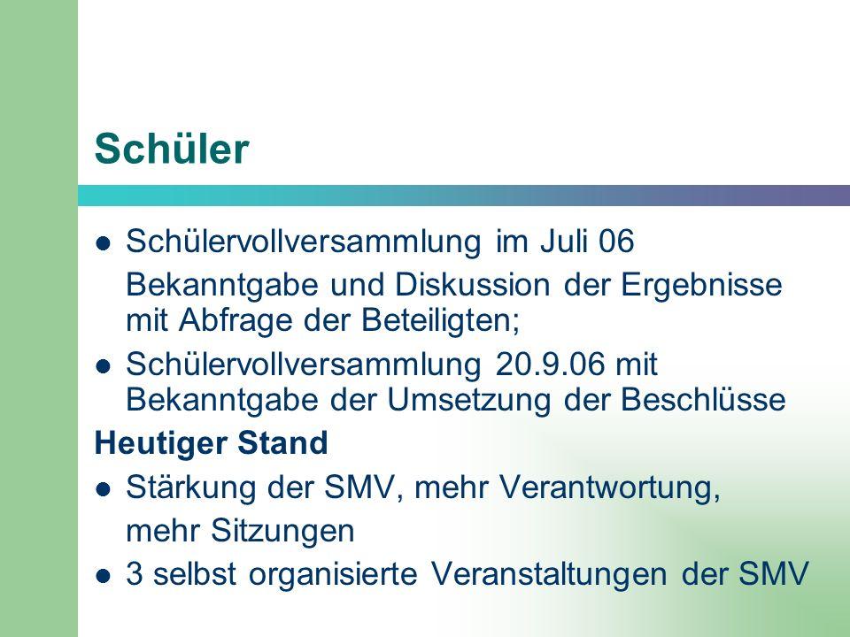 Schüler Schülervollversammlung im Juli 06 Bekanntgabe und Diskussion der Ergebnisse mit Abfrage der Beteiligten; Schülervollversammlung 20.9.06 mit Be