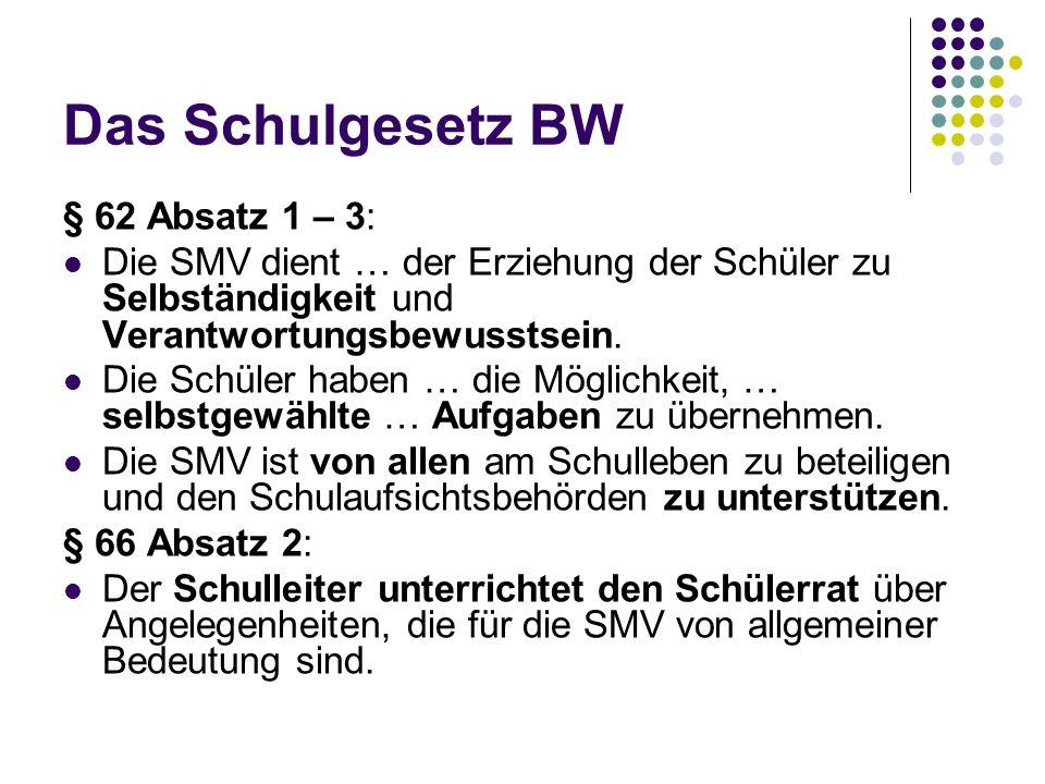 Rechte und Pflichten der SMV Neues Buch als CD-ROM 6,- Bestellung: rolf.benda@smv-bw.de