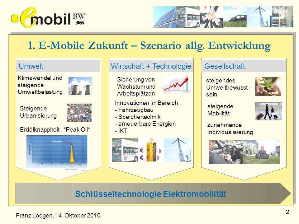 2 1. E-Mobile Zukunft – Szenario allg. Entwicklung Schlüsseltechnologie Elektromobilität Umwelt Klimawandel und steigende Umweltbelastung Steigende Ur