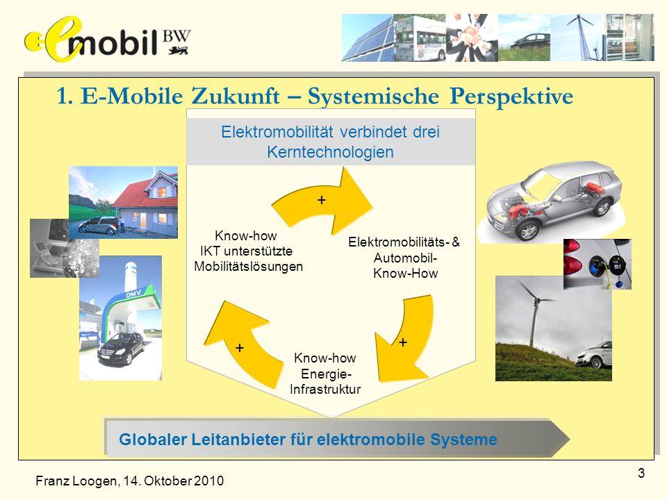 3 1. E-Mobile Zukunft – Systemische Perspektive Elektromobilität verbindet drei Kerntechnologien Elektromobilitäts- & Automobil- Know-How Know-how Ene