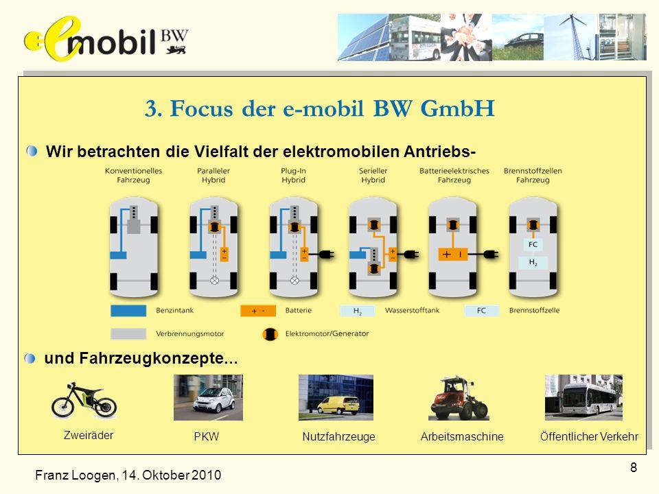 8 3. Focus der e-mobil BW GmbH PKW Zweiräder ArbeitsmaschineNutzfahrzeugeÖffentlicher Verkehr und Fahrzeugkonzepte … Wir betrachten die Vielfalt der e