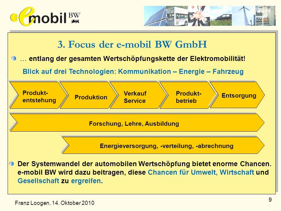 9 … entlang der gesamten Wertschöpfungskette der Elektromobilität! 3. Focus der e-mobil BW GmbH Der Systemwandel der automobilen Wertschöpfung bietet