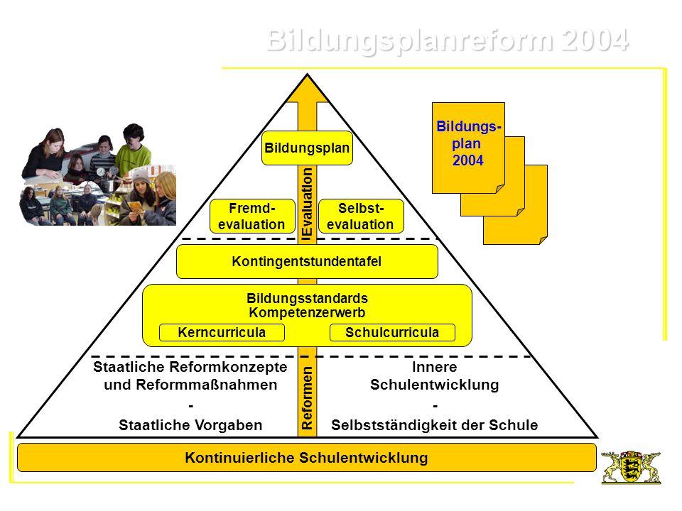 Bildungsplanreform 2004 Bildungsplanreform 2004 Damit erhalten die Schulen pädagogischen Freiraum Flexibilität Eigenverantwortung die Möglichkeit zur Stärkung des Schulprofils Kontingentstundentafel Festlegung der zu erteilenden Jahreswochen- stunden Verteilung in der Ver- antwortung der Schule