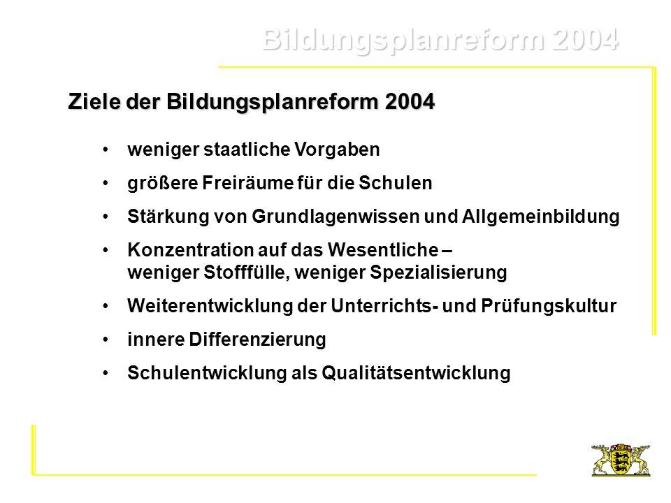 Bildungsplanreform 2004 Bildungsplanreform 2004 Bildungsplan 2004 Der Bildungsplan umfasst die Gesamtheit aller Vorgaben beschreibt den Kompetenzerwerb benennt für die einzelnen Fächer, Fächerverbünde die Kerncurricula verdeutlicht das Anforderungsniveau mit Beispielen zur Niveaukonkretisierung gibt Beispiele für die schulische Umsetzung Entwicklungen in der Eigenverantwortung der Schule Staatliche Vorgaben