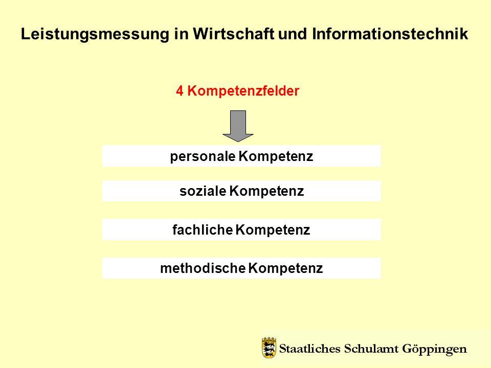 Leistungsmessung in Wirtschaft und Informationstechnik 4 Kompetenzfelder personale Kompetenz soziale Kompetenz fachliche Kompetenz methodische Kompete