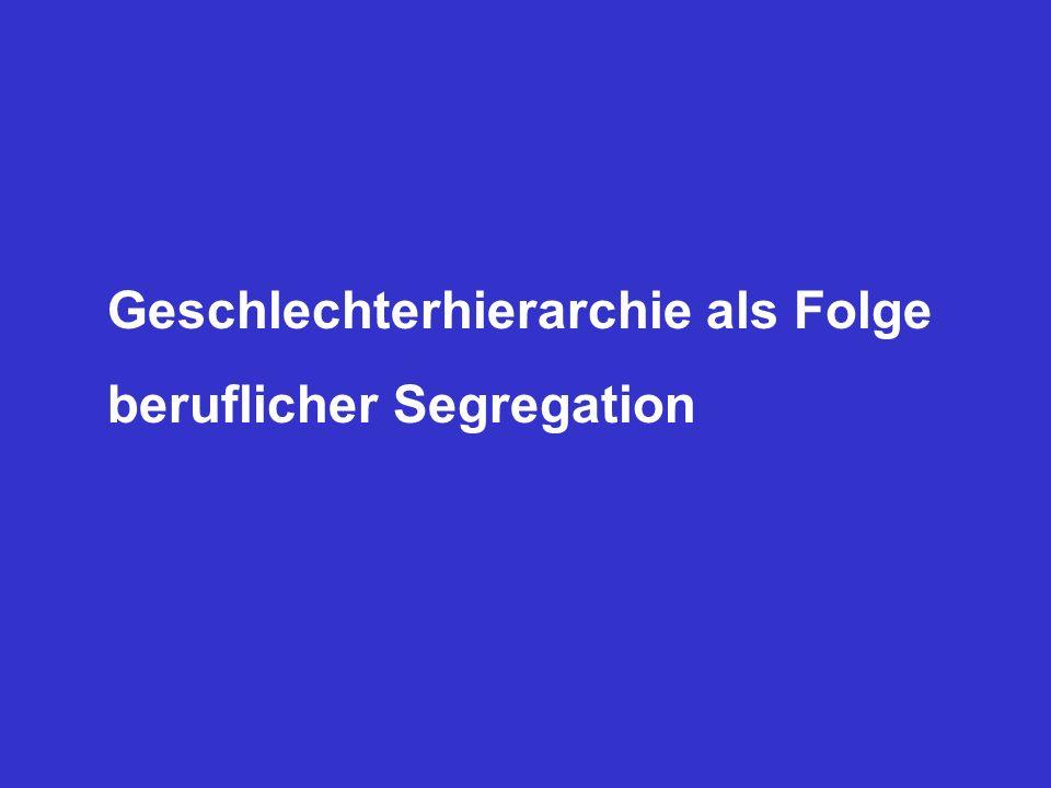 Geschlechterhierarchie als Folge beruflicher Segregation